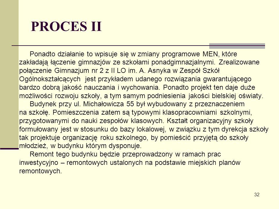 PROCES II Ponadto działanie to wpisuje się w zmiany programowe MEN, które. zakładają łączenie gimnazjów ze szkołami ponadgimnazjalnymi. Zrealizowane.