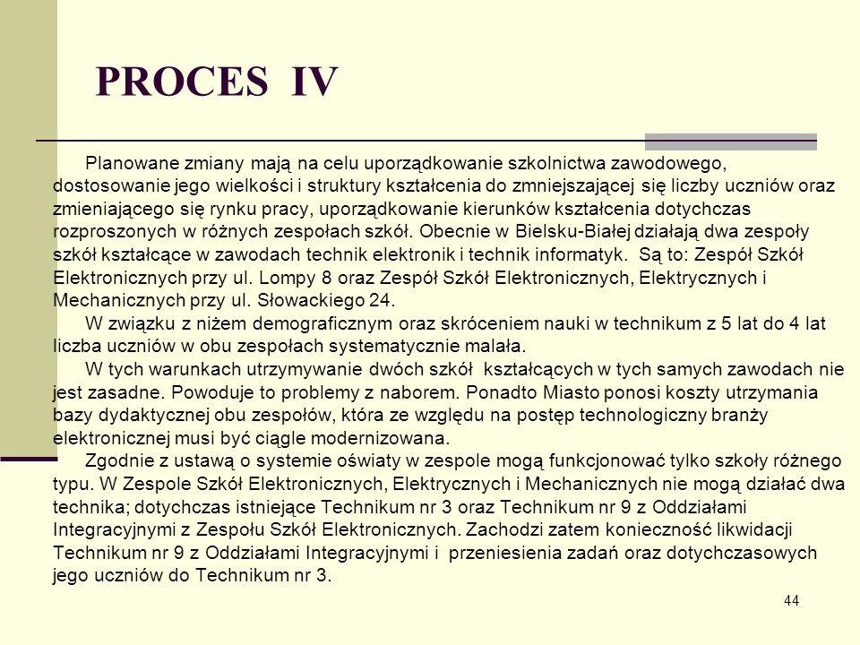 PROCES IV Planowane zmiany mają na celu uporządkowanie szkolnictwa zawodowego,