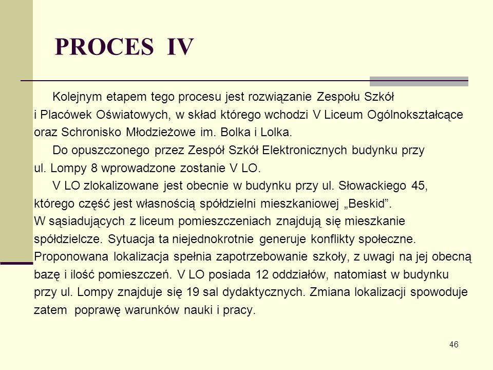 PROCES IV Kolejnym etapem tego procesu jest rozwiązanie Zespołu Szkół