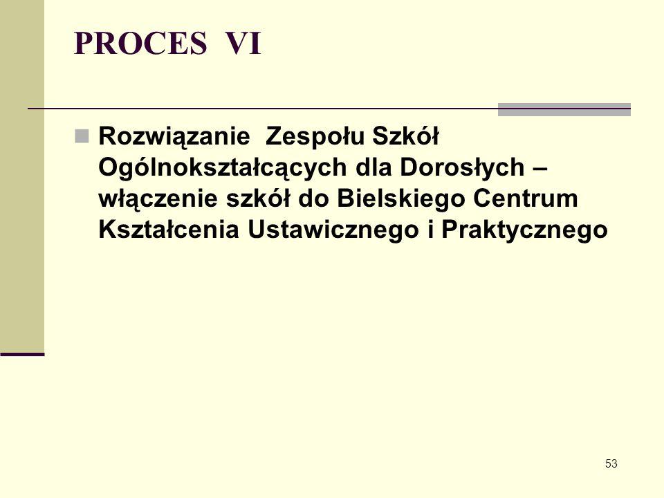 PROCES VI