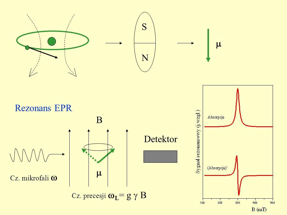 S  N Rezonans EPR B Detektor  Cz. mikrofali  Cz. precesji L= g  B
