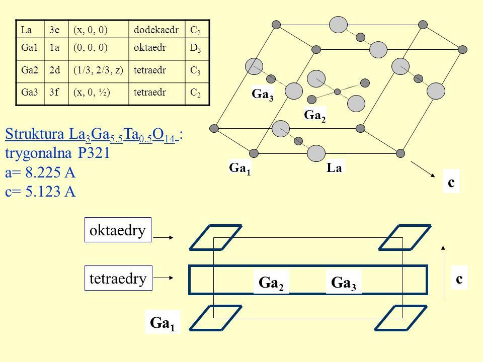 Struktura La3Ga5.5Ta0.5O14 : trygonalna P321 a= 8.225 A c= 5.123 A c