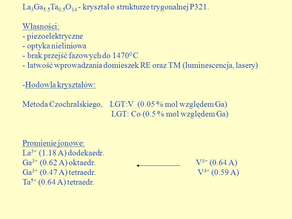 La3Ga5.5Ta0.5O14 - kryształ o strukturze trygonalnej P321.
