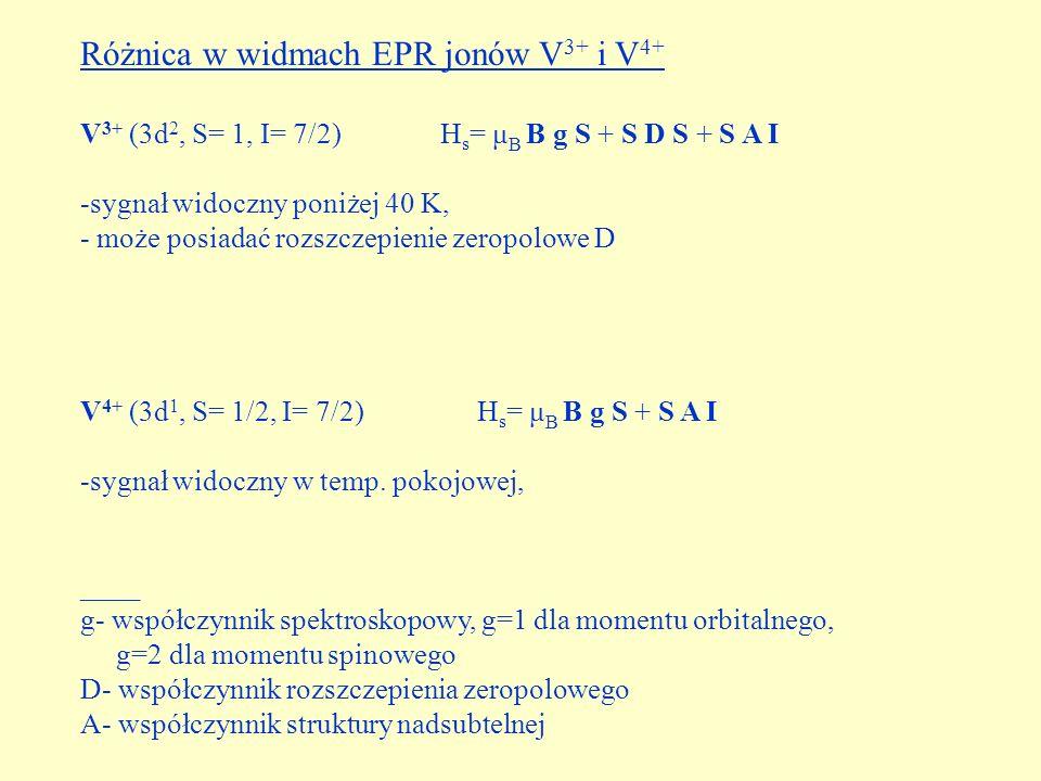 Różnica w widmach EPR jonów V3+ i V4+