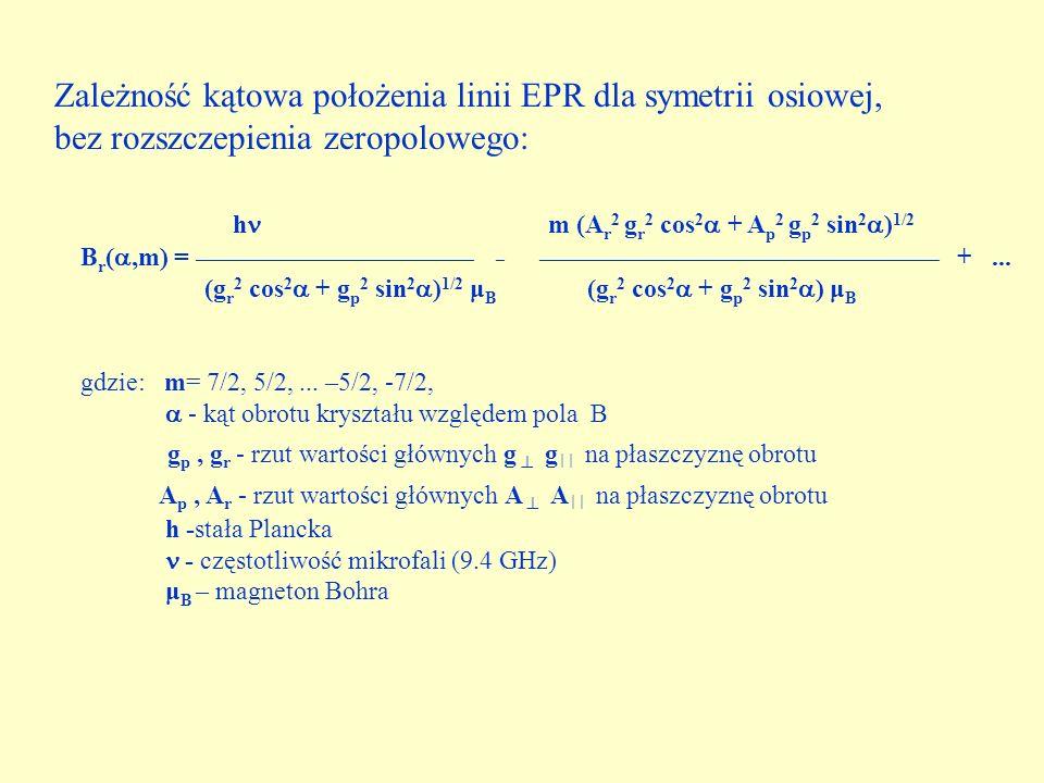 Zależność kątowa położenia linii EPR dla symetrii osiowej,