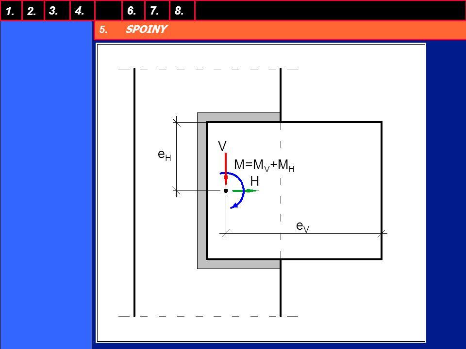 1. 2. 3. 4. 6. 7. 8. 5. SPOINY V eH M=MV+MH H eV 11 11