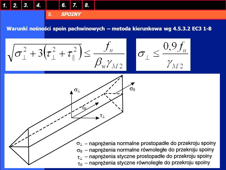 1. 2. 3. 4. 6. 7. 8. 5. SPOINY. Warunki nośności spoin pachwinowych – metoda kierunkowa wg 4.5.3.2 EC3 1-8.