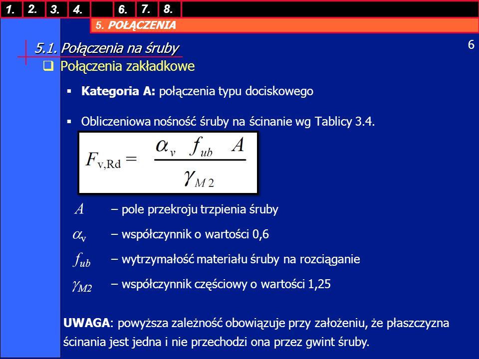 A – pole przekroju trzpienia śruby v – współczynnik o wartości 0,6