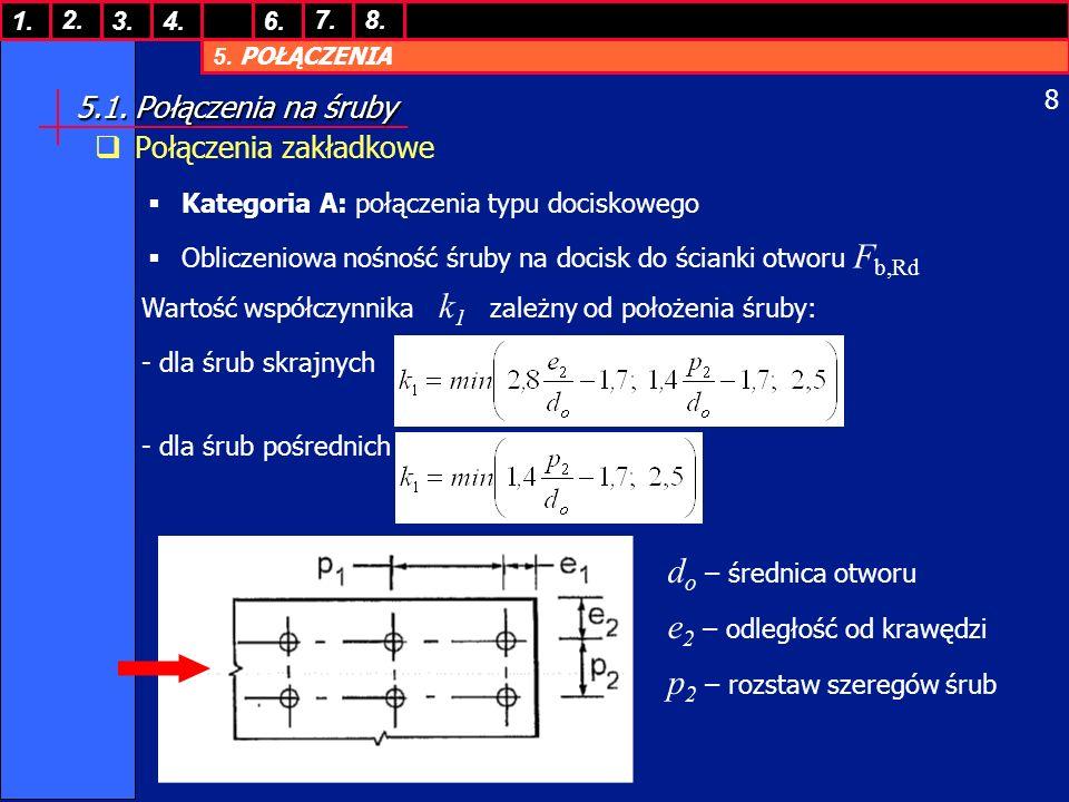 e2 – odległość od krawędzi p2 – rozstaw szeregów śrub