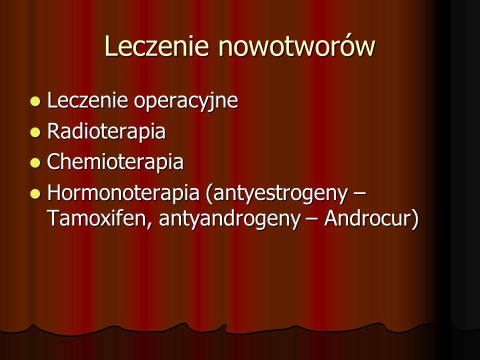 Leczenie nowotworów Leczenie operacyjne Radioterapia Chemioterapia