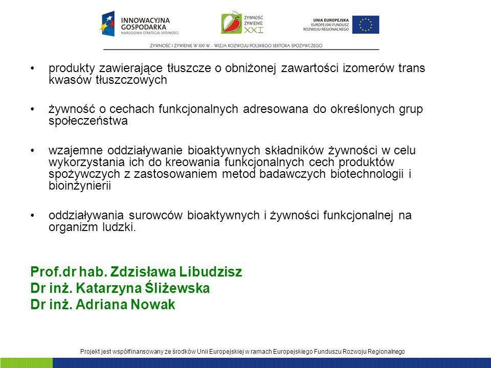 Prof.dr hab. Zdzisława Libudzisz Dr inż. Katarzyna Śliżewska
