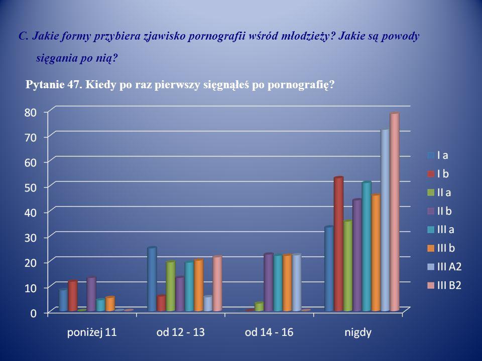 C. Jakie formy przybiera zjawisko pornografii wśród młodzieży