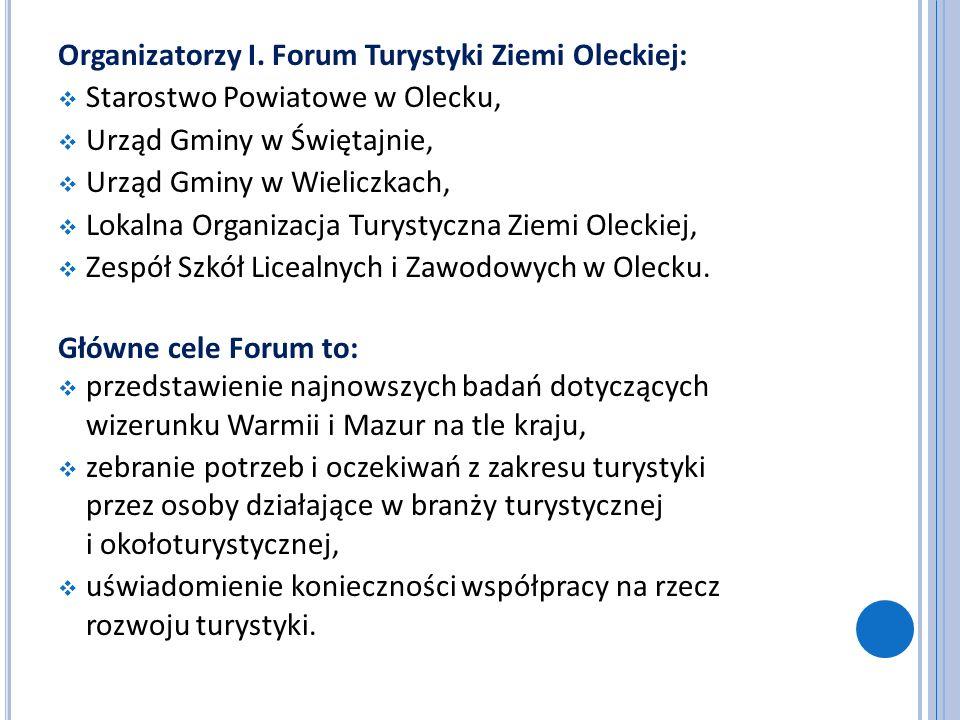 Organizatorzy I. Forum Turystyki Ziemi Oleckiej: