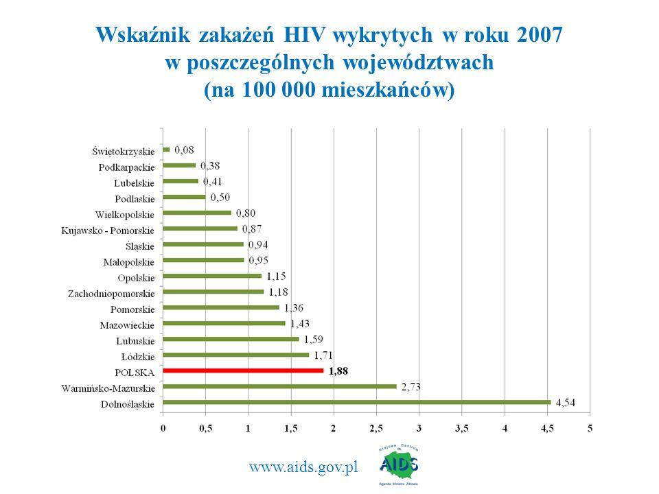 Wskaźnik zakażeń HIV wykrytych w roku 2007 w poszczególnych województwach (na 100 000 mieszkańców)
