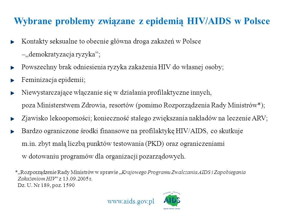 Wybrane problemy związane z epidemią HIV/AIDS w Polsce