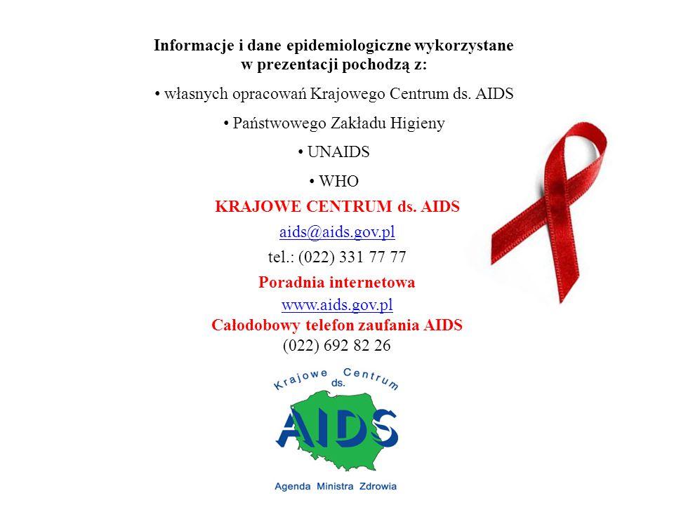 własnych opracowań Krajowego Centrum ds. AIDS