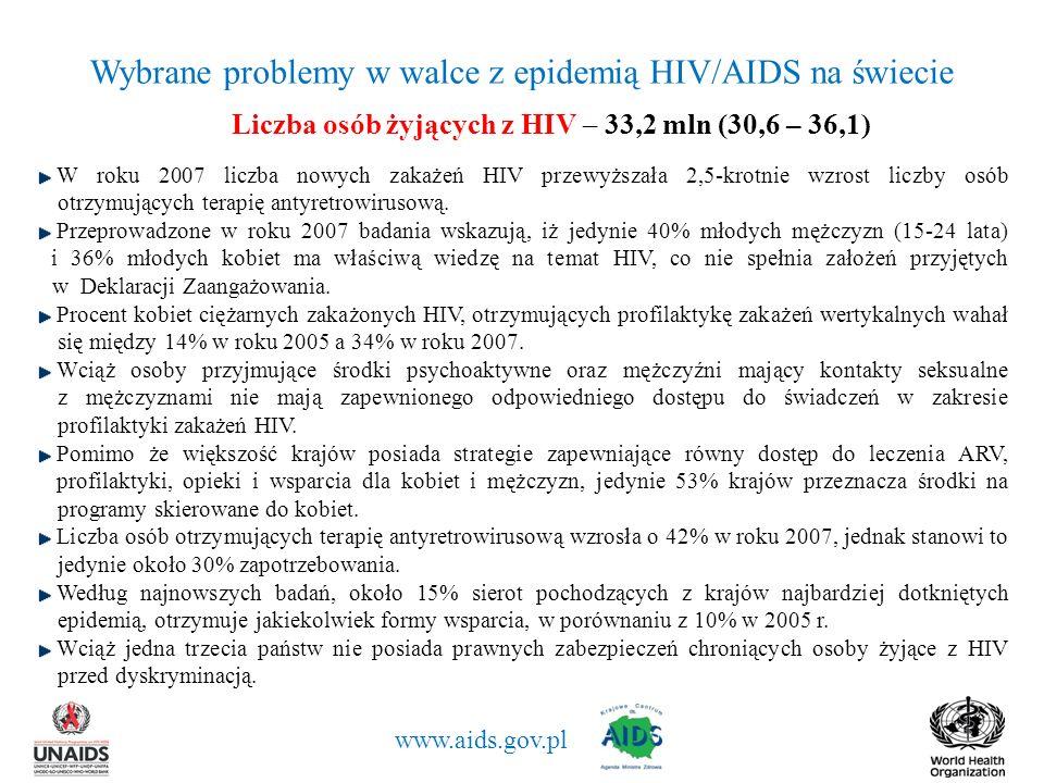 Wybrane problemy w walce z epidemią HIV/AIDS na świecie