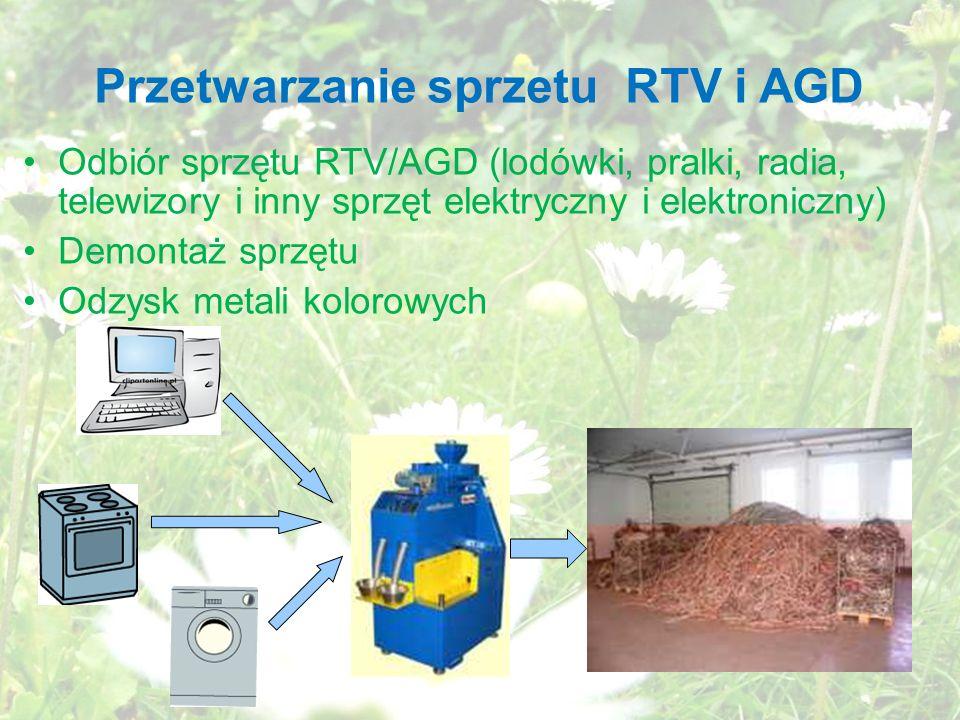 Przetwarzanie sprzetu RTV i AGD