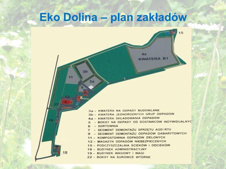 Eko Dolina – plan zakładów