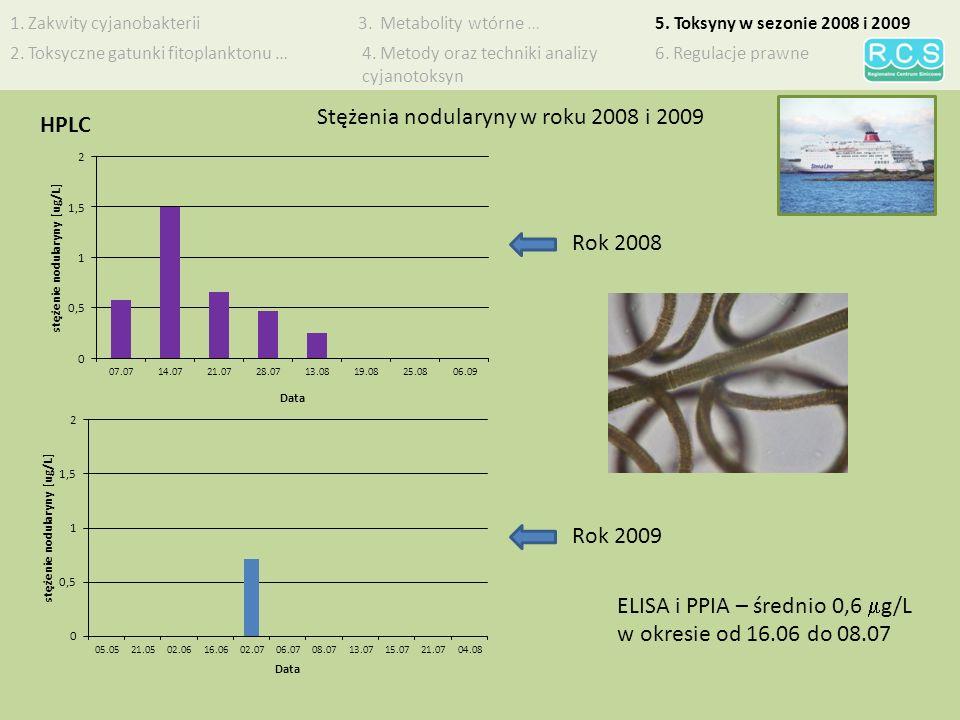 Stężenia nodularyny w roku 2008 i 2009 HPLC