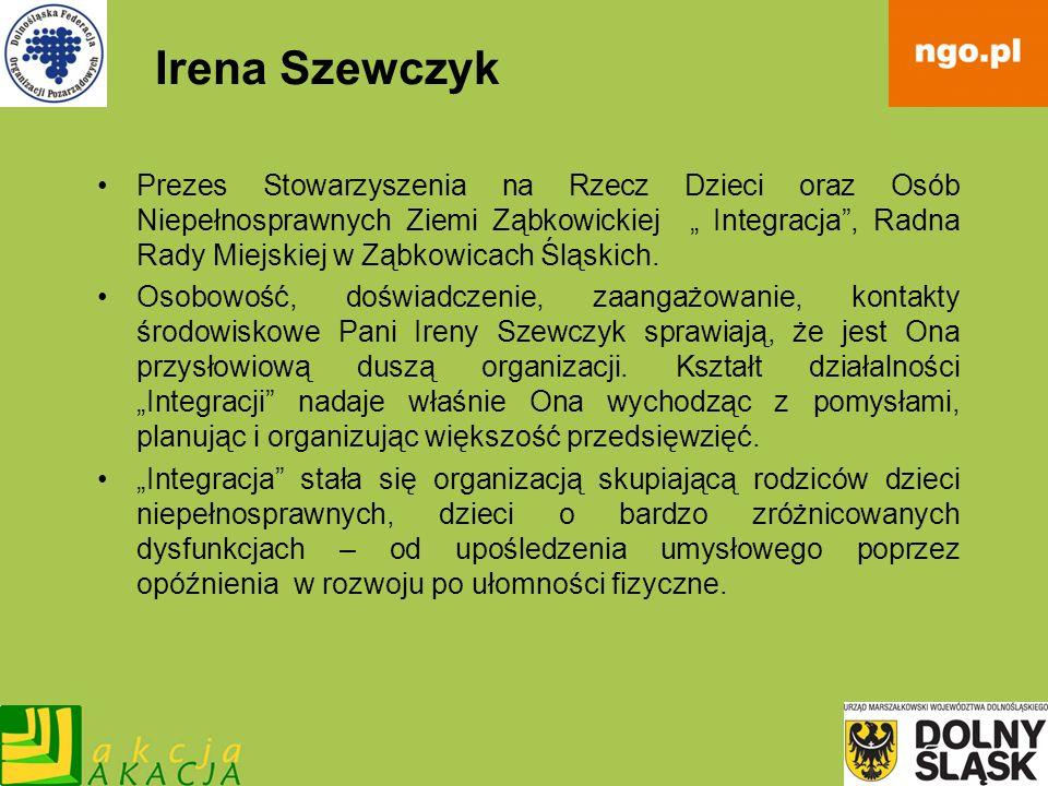 Irena Szewczyk