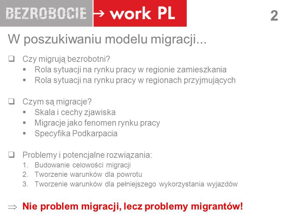 W poszukiwaniu modelu migracji...