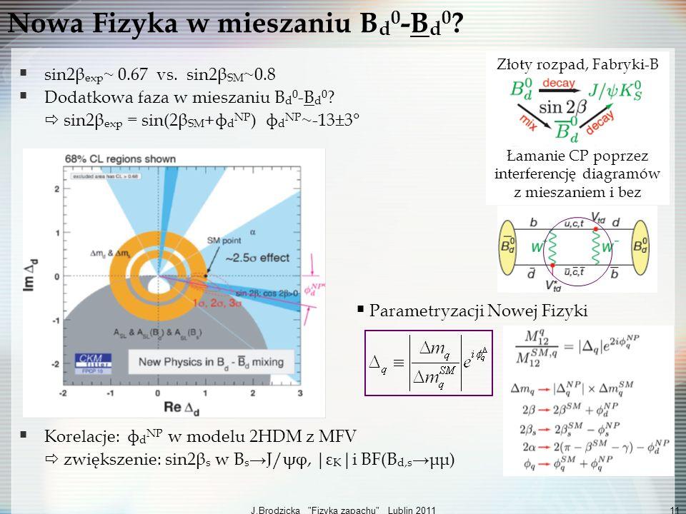 Nowa Fizyka w mieszaniu Bd0-Bd0