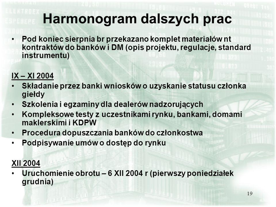 Harmonogram dalszych prac