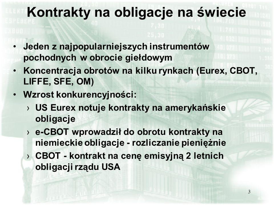 Kontrakty na obligacje na świecie