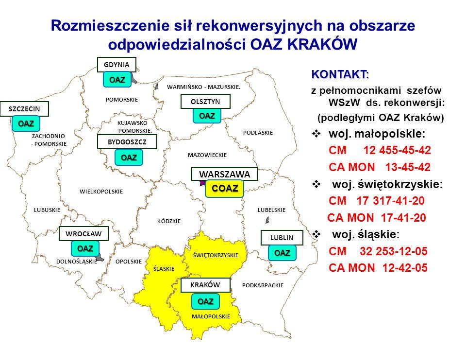 (podległymi OAZ Kraków)