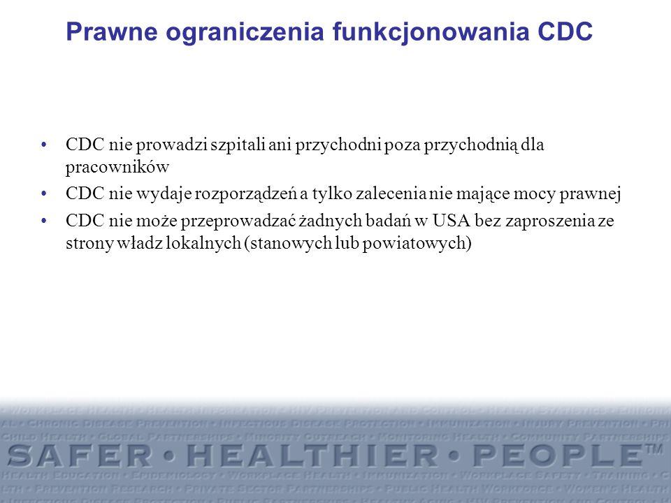 Prawne ograniczenia funkcjonowania CDC