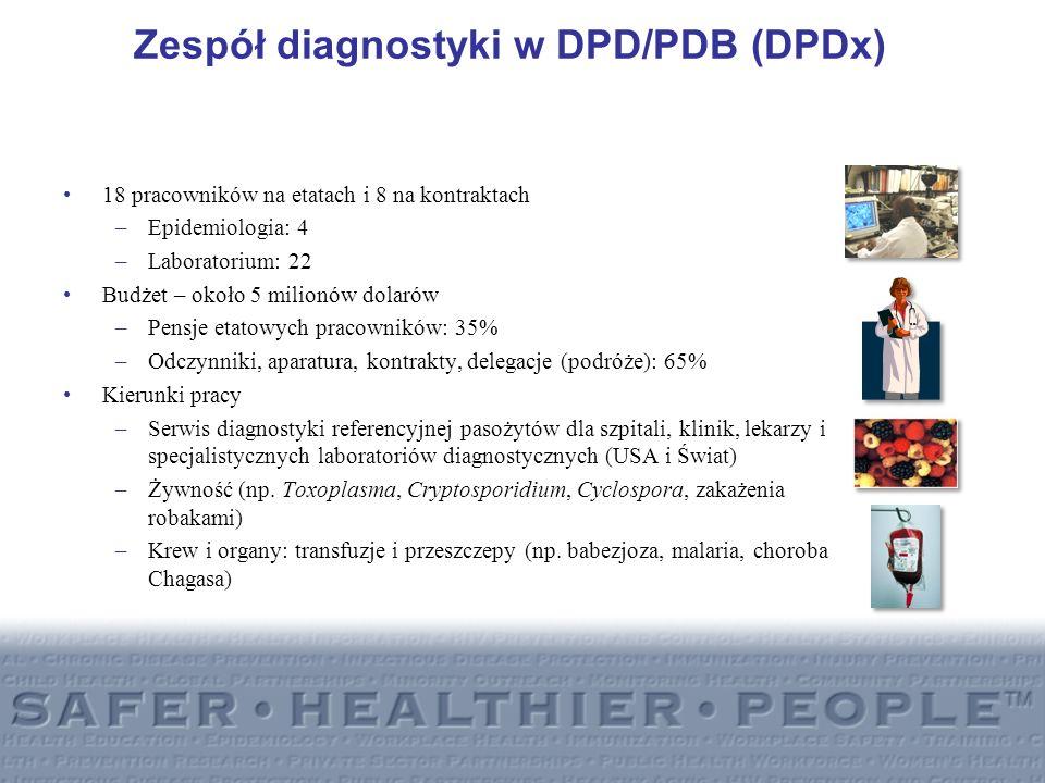 Zespół diagnostyki w DPD/PDB (DPDx)