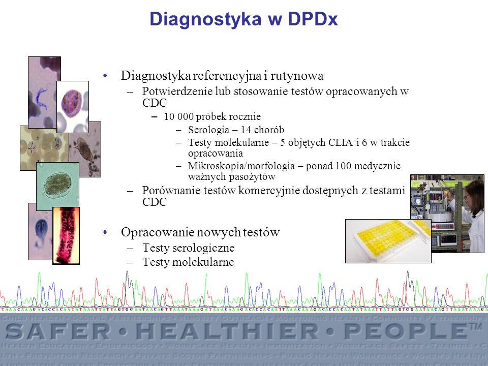 Diagnostyka w DPDx Diagnostyka referencyjna i rutynowa