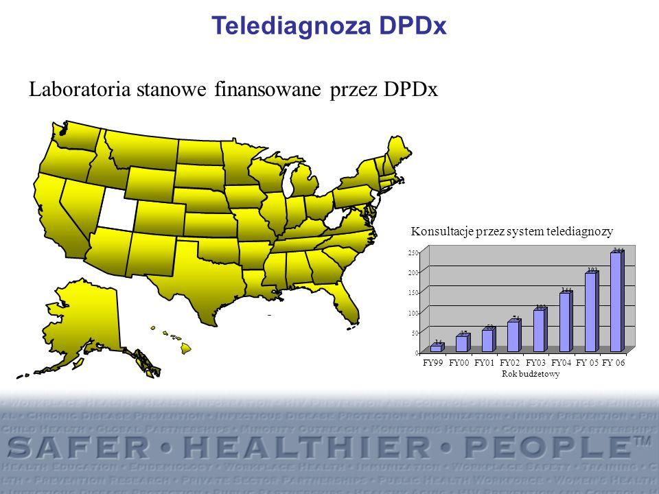 Telediagnoza DPDx Laboratoria stanowe finansowane przez DPDx