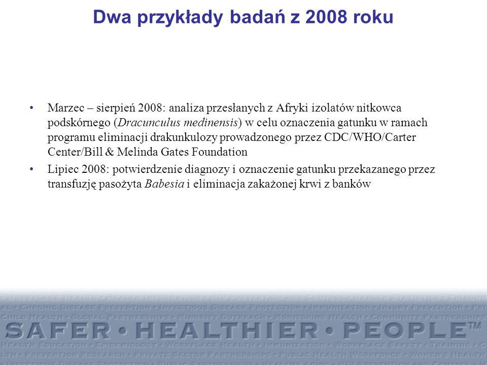 Dwa przykłady badań z 2008 roku