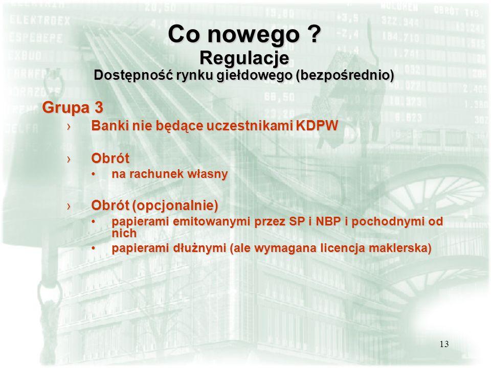 Co nowego Regulacje Dostępność rynku giełdowego (bezpośrednio)