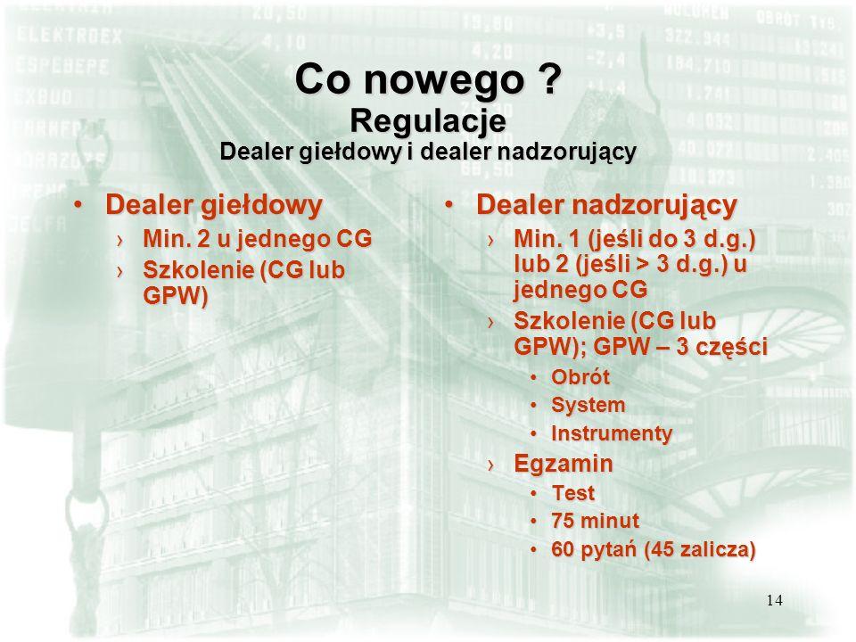 Co nowego Regulacje Dealer giełdowy i dealer nadzorujący