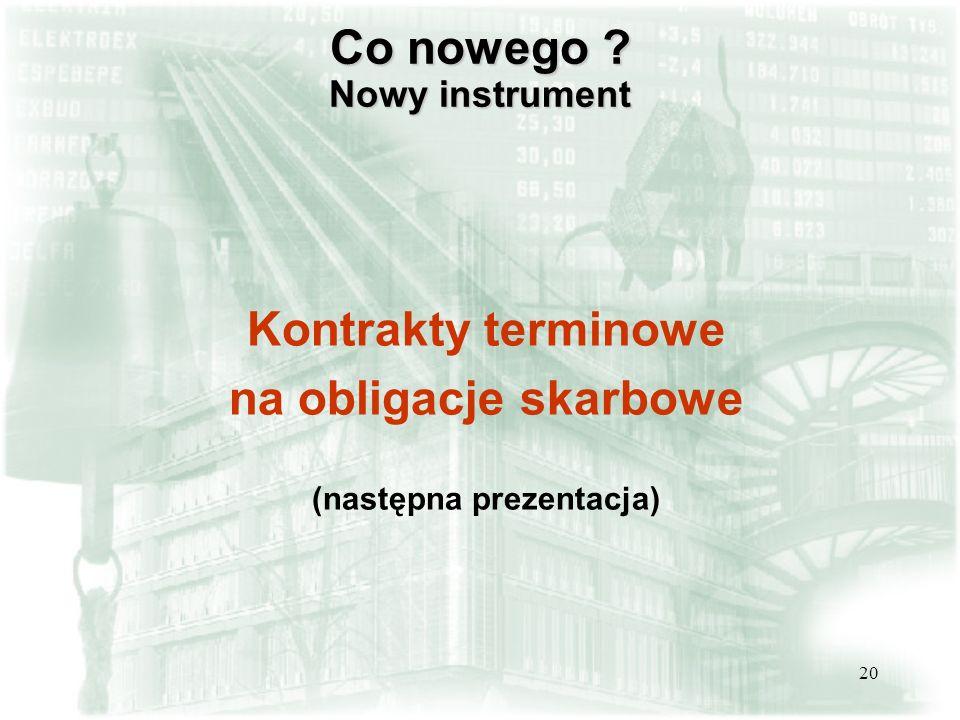 Co nowego Nowy instrument