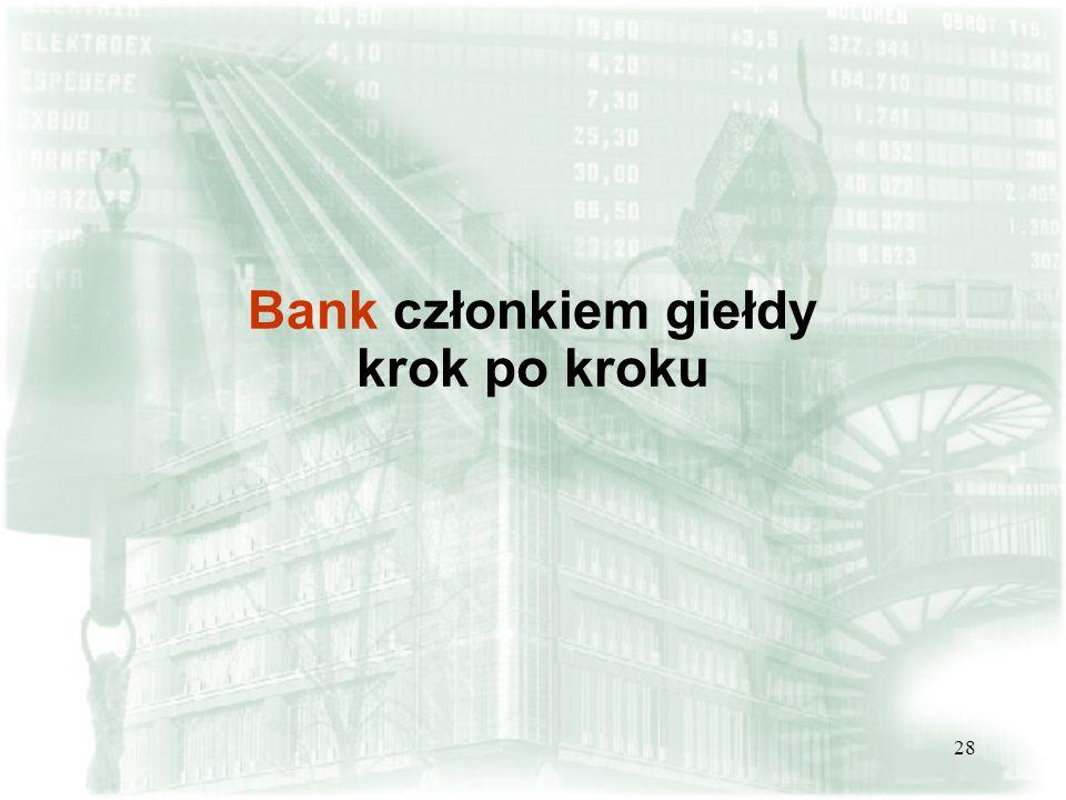 Bank członkiem giełdy krok po kroku
