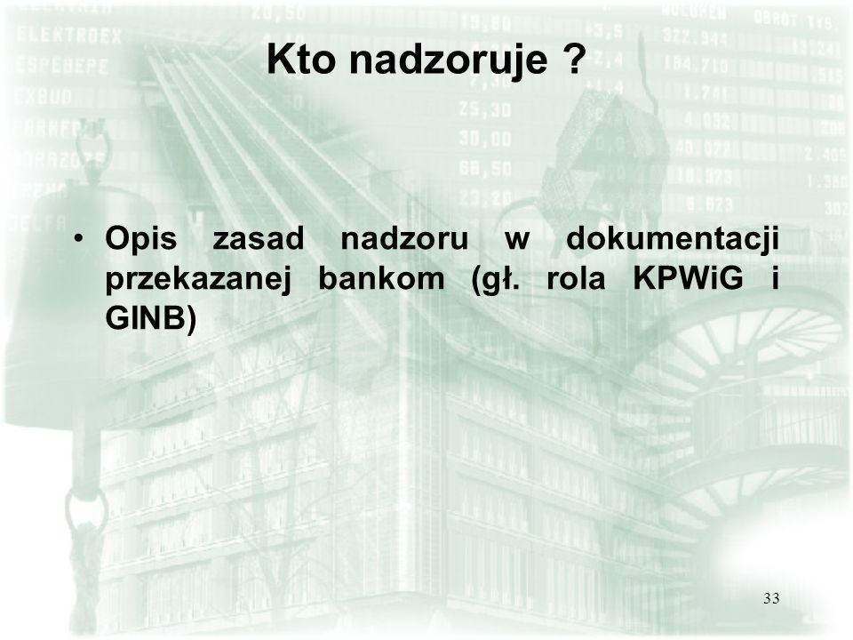 Kto nadzoruje Opis zasad nadzoru w dokumentacji przekazanej bankom (gł. rola KPWiG i GINB)