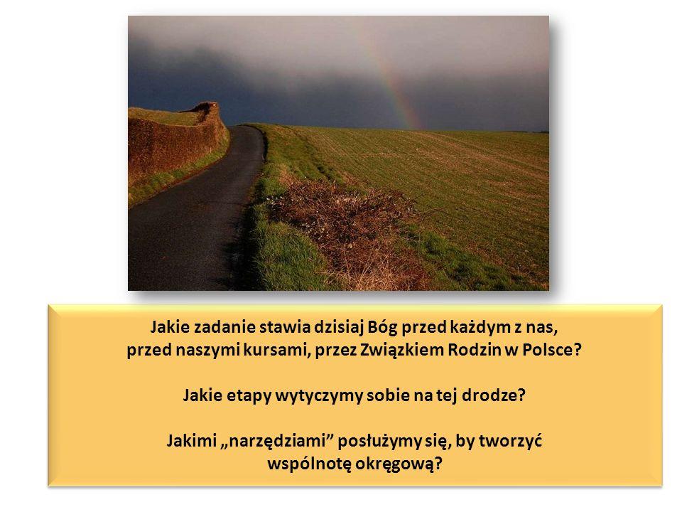 Jakie zadanie stawia dzisiaj Bóg przed każdym z nas, przed naszymi kursami, przez Związkiem Rodzin w Polsce.