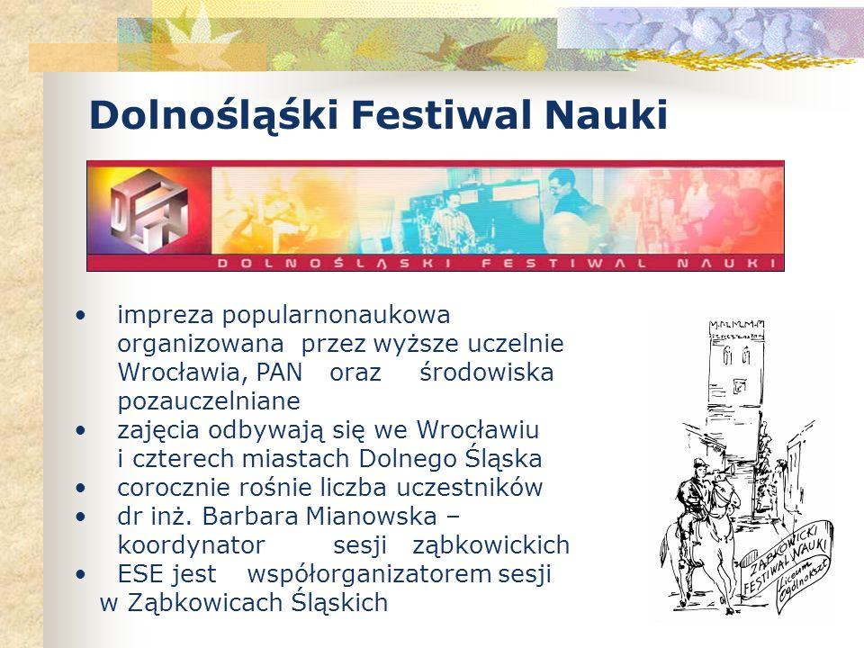 Dolnośląśki Festiwal Nauki