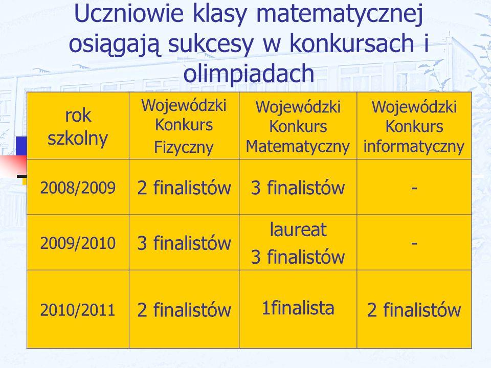 Uczniowie klasy matematycznej osiągają sukcesy w konkursach i olimpiadach