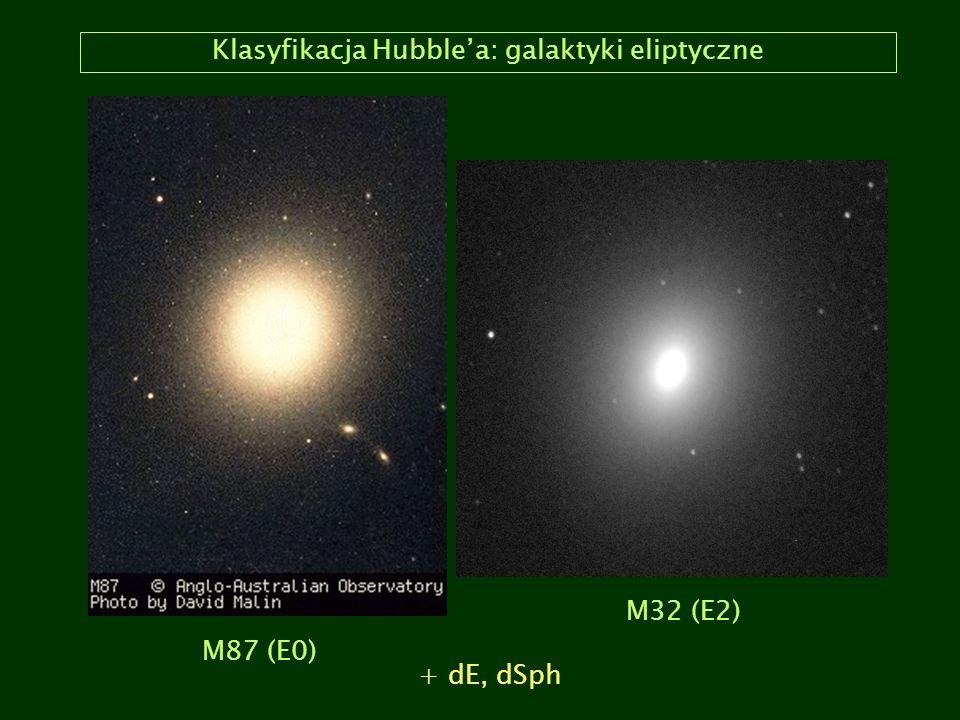 Klasyfikacja Hubble'a: galaktyki eliptyczne