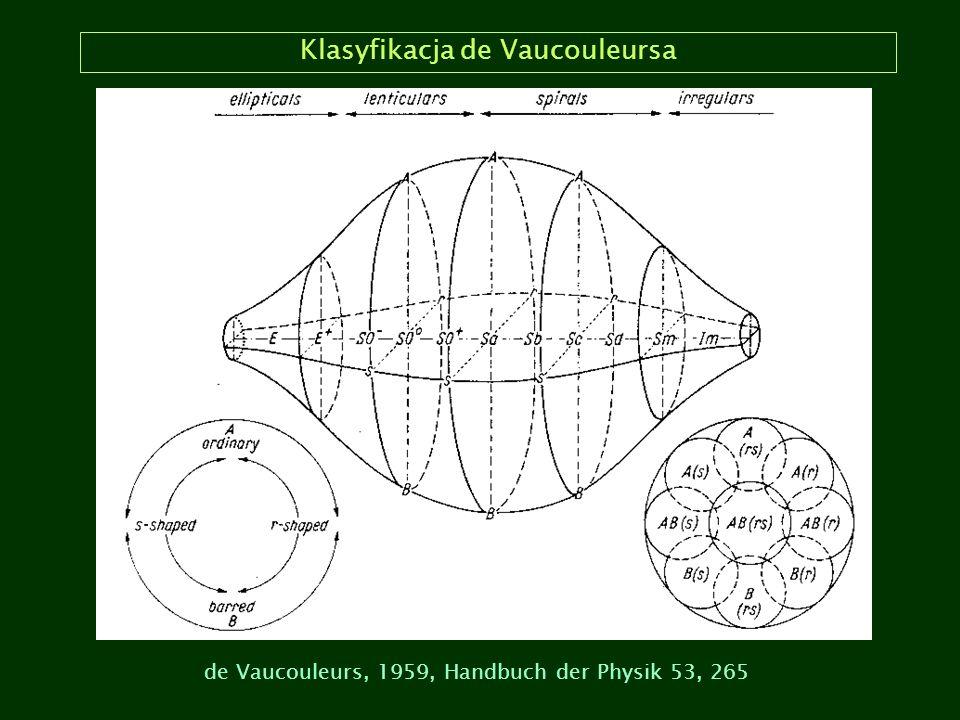 Klasyfikacja de Vaucouleursa