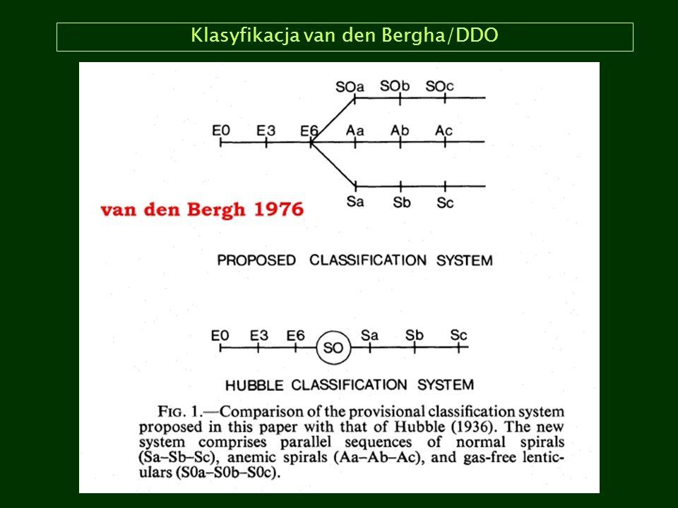 Klasyfikacja van den Bergha/DDO