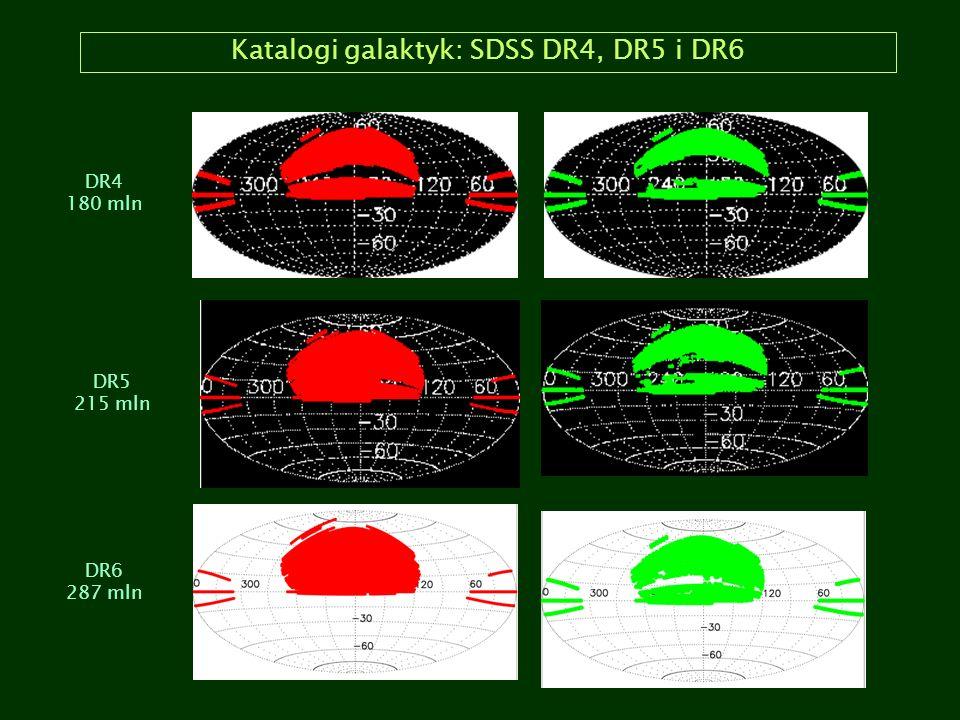 Katalogi galaktyk: SDSS DR4, DR5 i DR6
