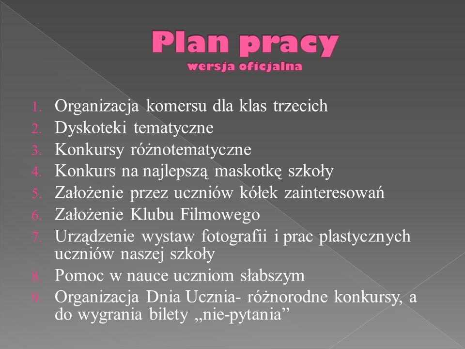 Plan pracy wersja oficjalna