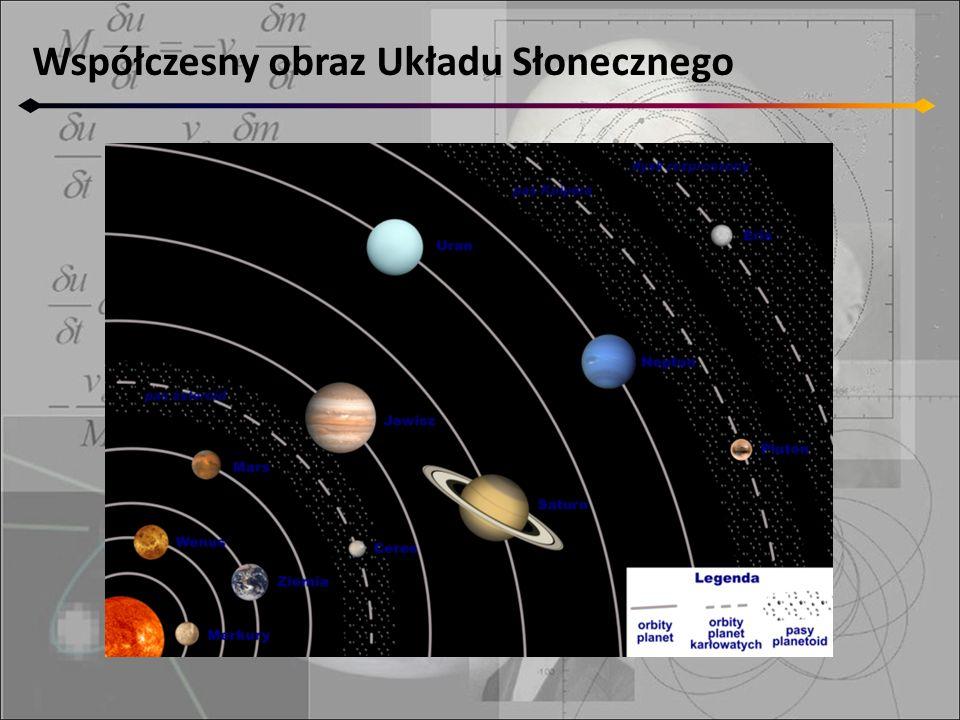 Współczesny obraz Układu Słonecznego