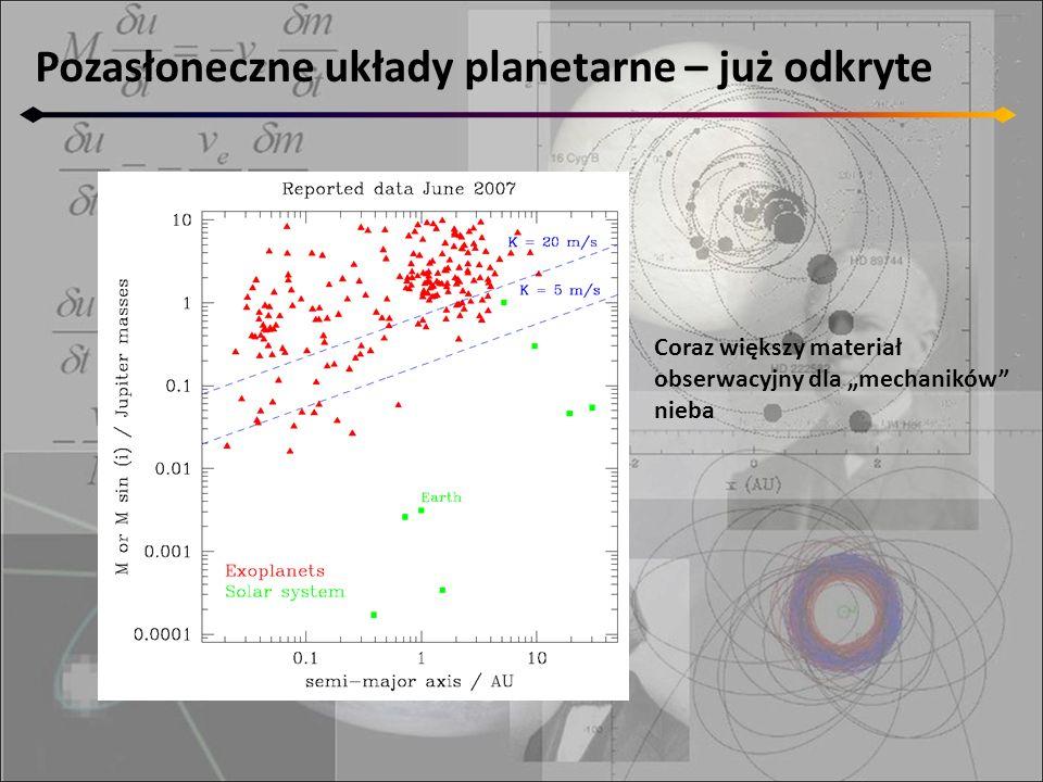 Pozasłoneczne układy planetarne – już odkryte